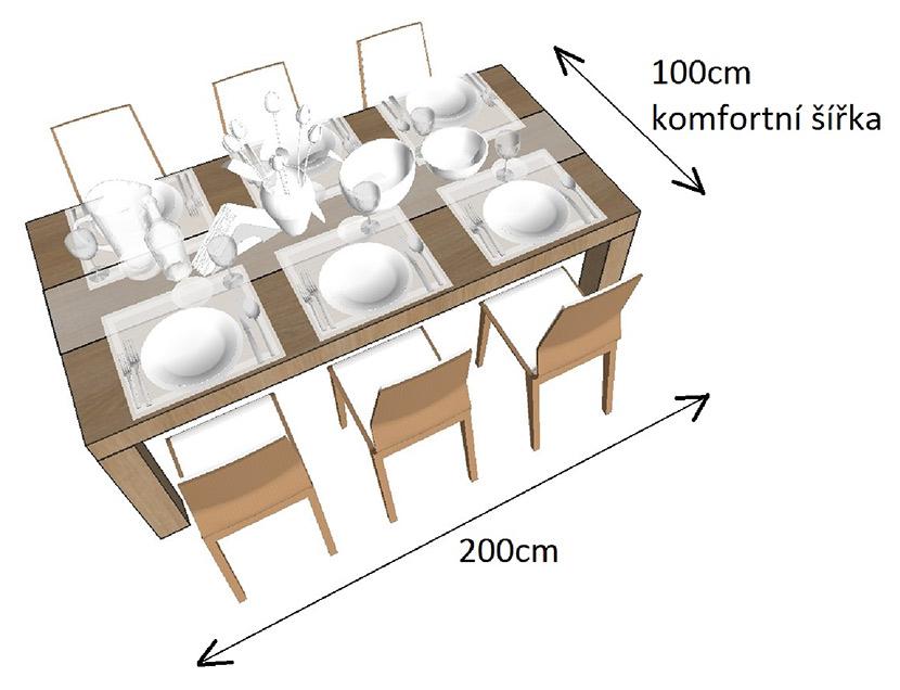 správný rozměr jídelního stolu