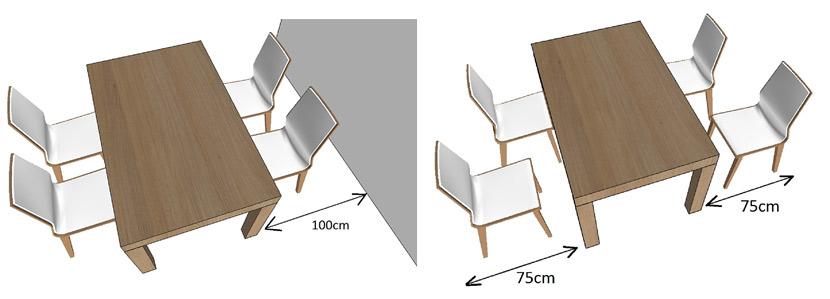 správná vzdálenost židle od stolu, stěny